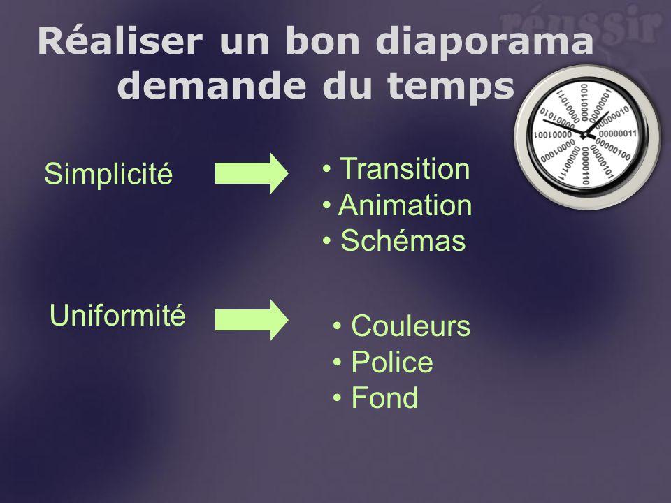 Réaliser un bon diaporama demande du temps Simplicité Transition Animation Schémas Uniformité Couleurs Police Fond