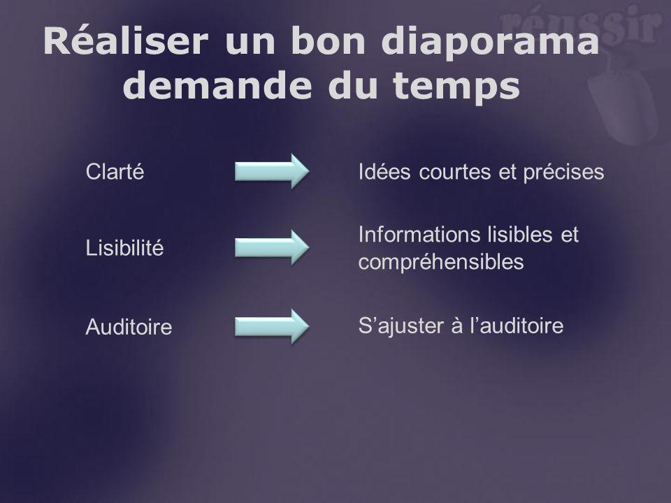 Réaliser un bon diaporama demande du temps Sajuster à lauditoire Clarté Lisibilité Auditoire Idées courtes et précises Informations lisibles et compré