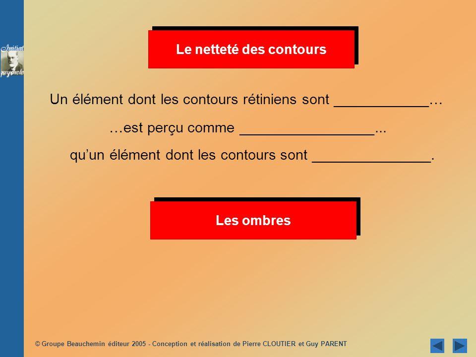 © Groupe Beauchemin éditeur 2005 - Conception et réalisation de Pierre CLOUTIER et Guy PARENT Le netteté des contours Un élément dont les contours rét