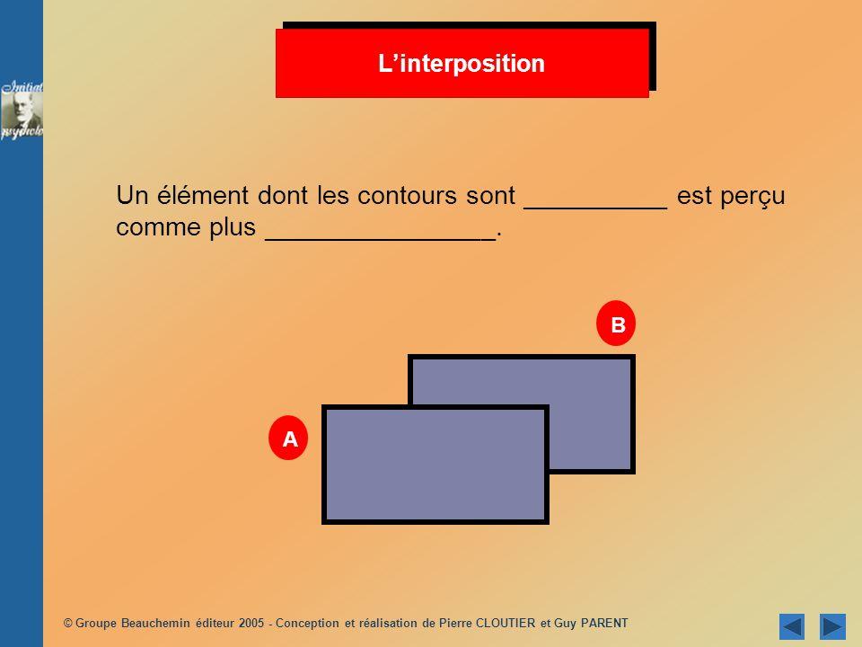 © Groupe Beauchemin éditeur 2005 - Conception et réalisation de Pierre CLOUTIER et Guy PARENT Linterposition Un élément dont les contours sont _______