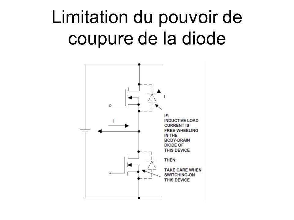 Limitation du pouvoir de coupure de la diode