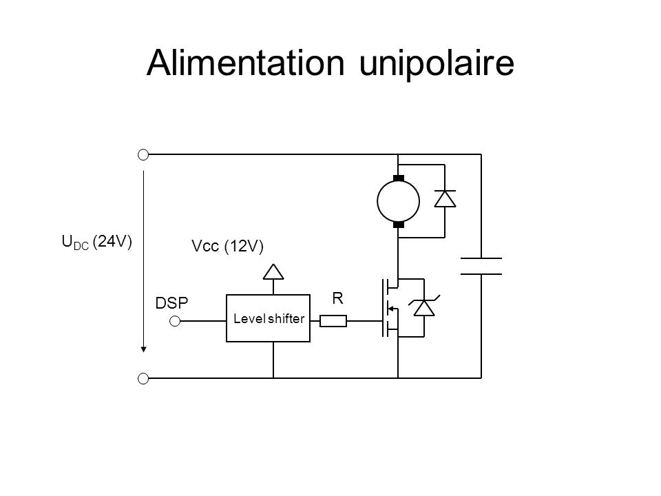 Alimentation unipolaire U DC (24V) Level shifter Vcc (12V) R DSP