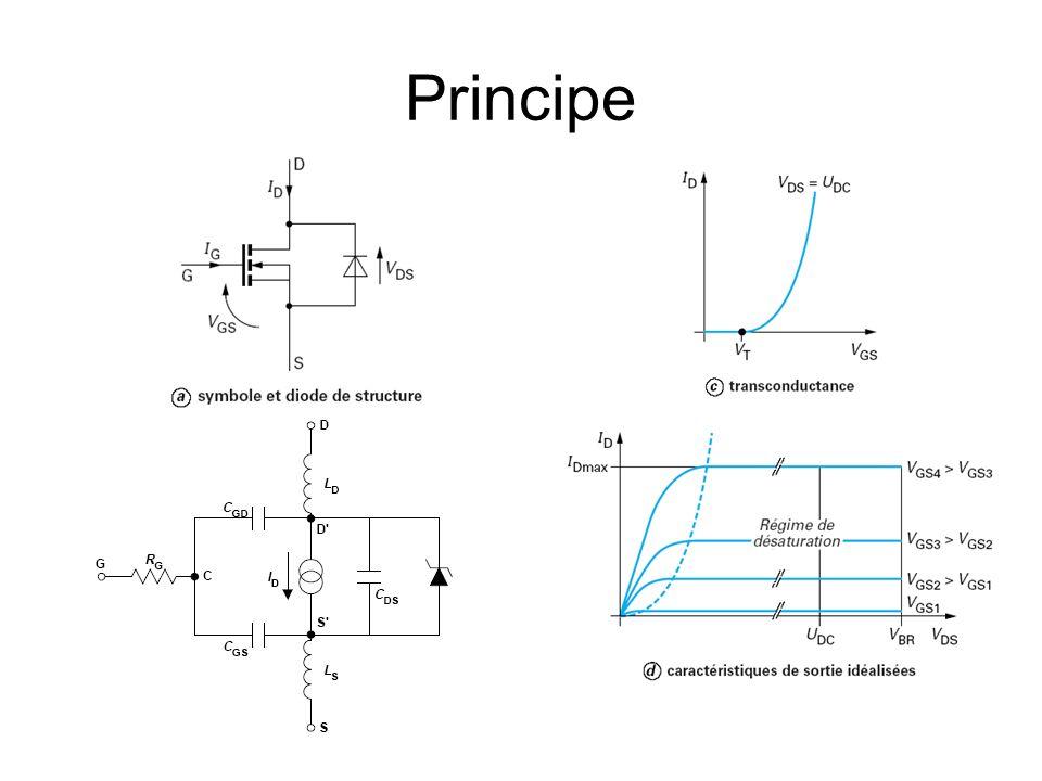 Calcul des pertes Pertes en conduction: P cd =R DSon I 2 t ON Pertes en commutation: P com =f