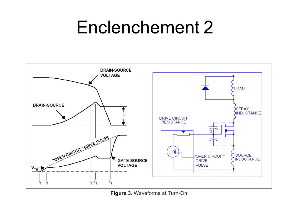Enclenchement 2