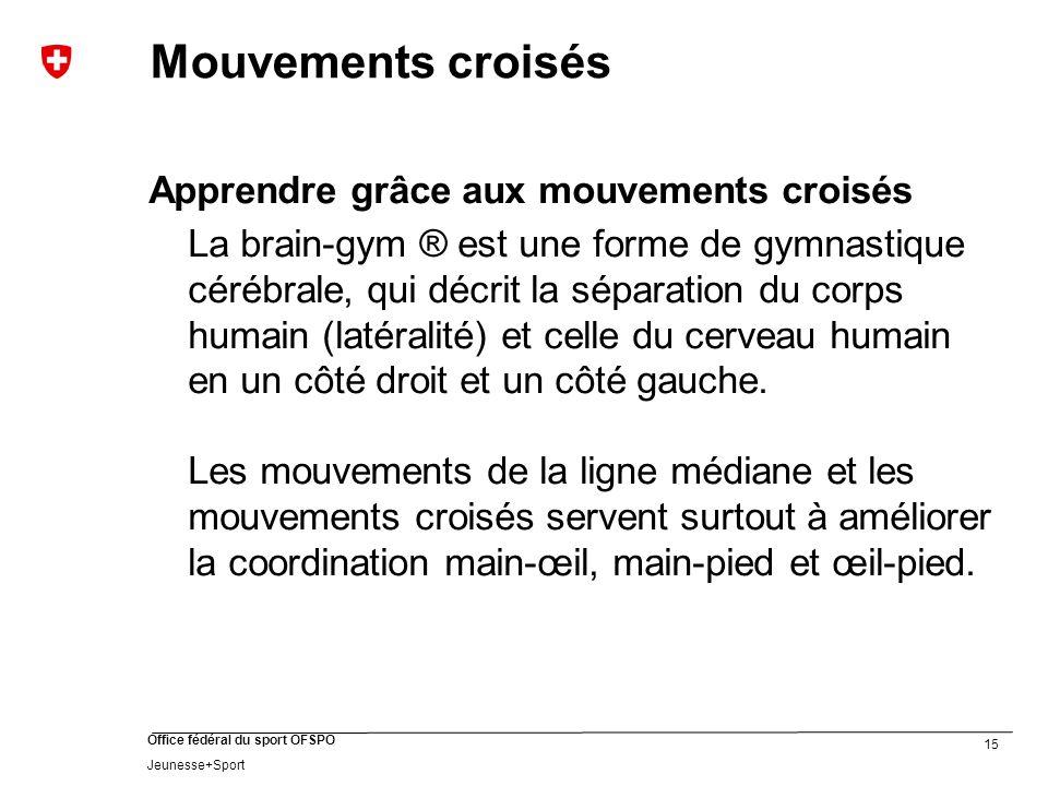 15 Office fédéral du sport OFSPO Jeunesse+Sport Apprendre grâce aux mouvements croisés La brain-gym ® est une forme de gymnastique cérébrale, qui décrit la séparation du corps humain (latéralité) et celle du cerveau humain en un côté droit et un côté gauche.
