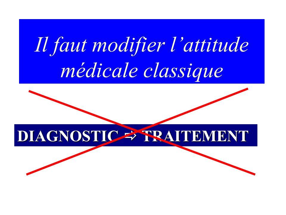 Un accident narrive jamais quaux autres Il y a en France 5.000 hémophiles Il suffit dun geste pour les sauver