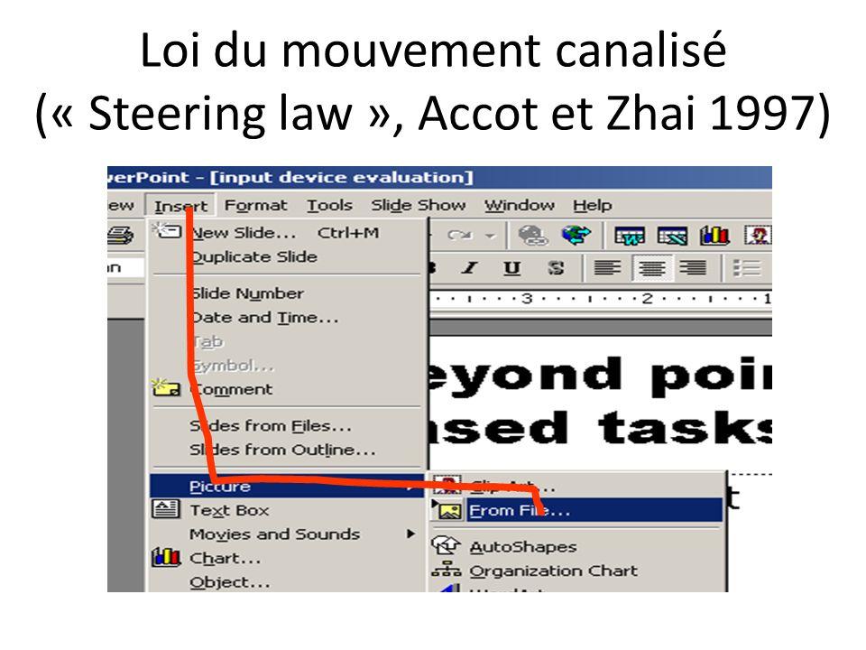 Loi du mouvement canalisé (« Steering law », Accot et Zhai 1997)