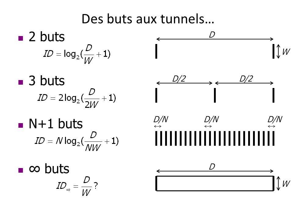 Des buts aux tunnels… 2 buts D W 3 buts D/2 N+1 buts D/N buts D W