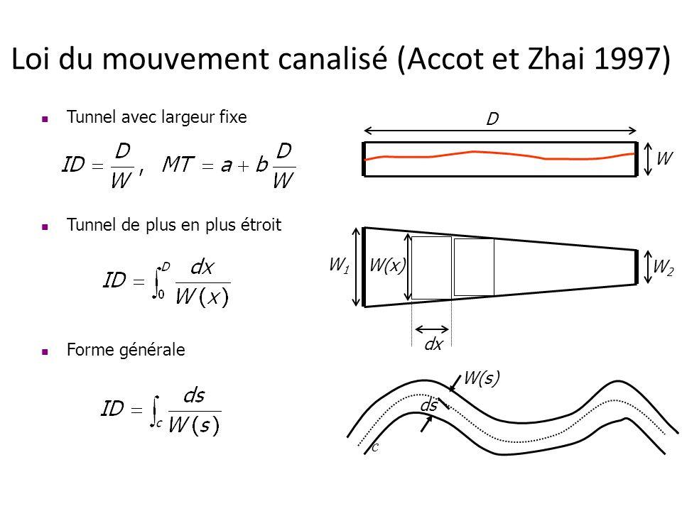 Quelques résultats (Accot et Zhai 1997)