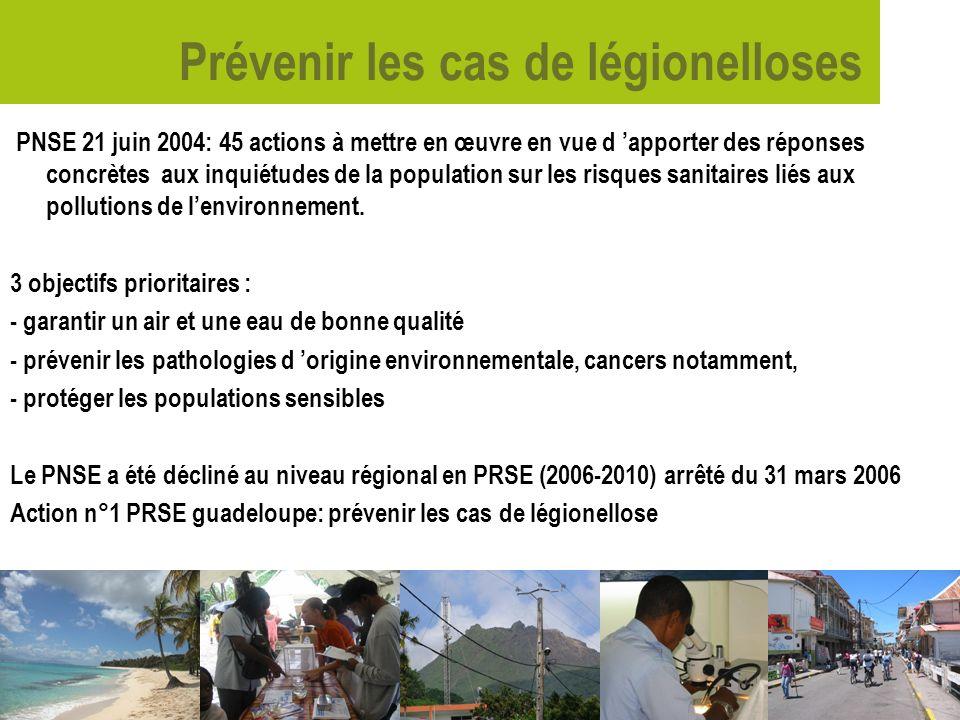 Prévenir les cas de légionelloses PNSE 21 juin 2004: 45 actions à mettre en œuvre en vue d apporter des réponses concrètes aux inquiétudes de la population sur les risques sanitaires liés aux pollutions de lenvironnement.