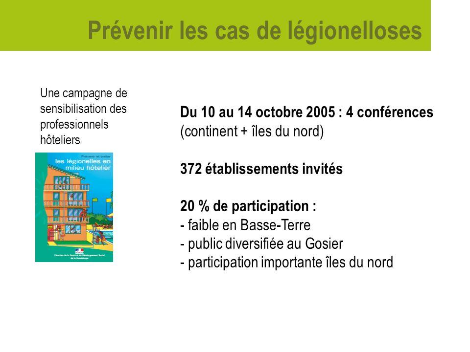Prévenir les cas de légionelloses Une campagne de sensibilisation des professionnels hôteliers Du 10 au 14 octobre 2005 : 4 conférences (continent + î
