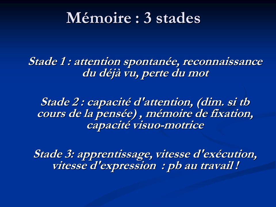 Mémoire : 3 stades Stade 1 : attention spontanée, reconnaissance du déjà vu, perte du mot Stade 2 : capacité d attention, (dim.