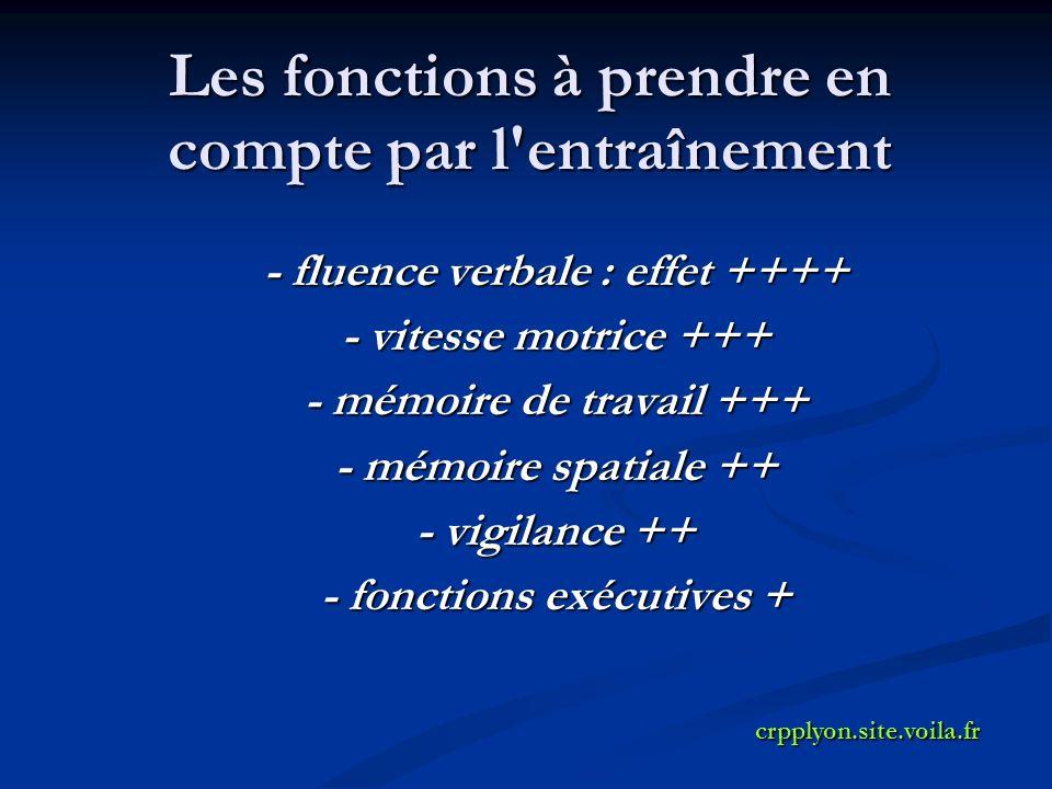 Les fonctions à prendre en compte par l entraînement - fluence verbale : effet ++++ - vitesse motrice +++ - mémoire de travail +++ - mémoire spatiale ++ - vigilance ++ - fonctions exécutives + crpplyon.site.voila.fr