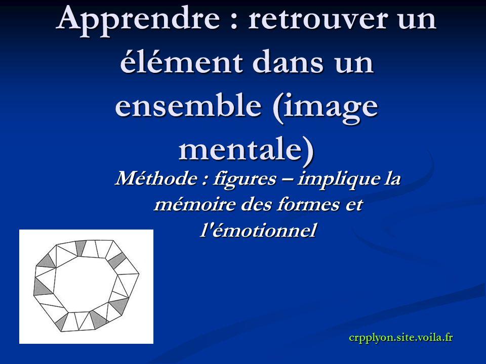 Apprendre : retrouver un élément dans un ensemble (image mentale) Méthode : figures – implique la mémoire des formes et l émotionnel crpplyon.site.voila.fr