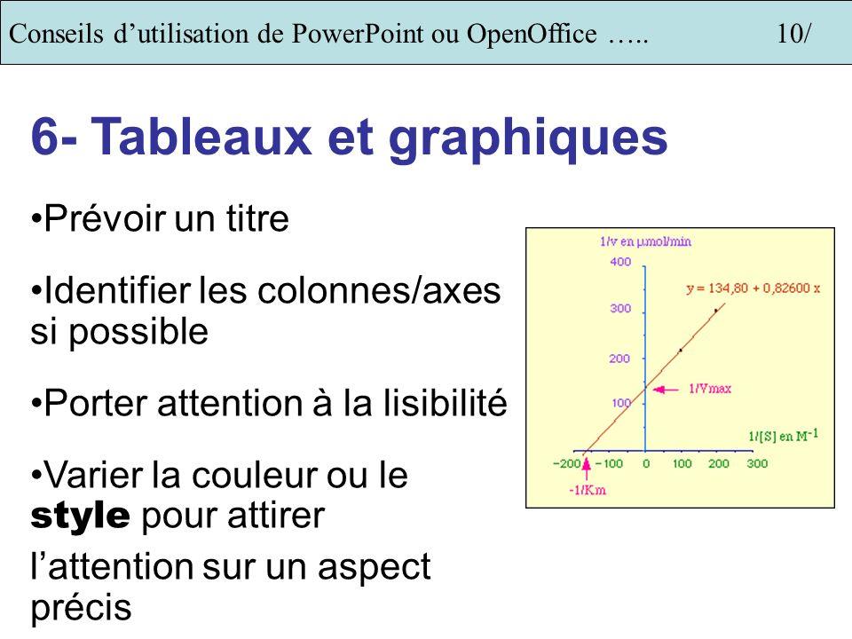 Conseils dutilisation de PowerPoint ou OpenOffice …..9/ 5-Contenu: texte et image « De nombreuses études ont montré cet effet. La lecture est un réfle