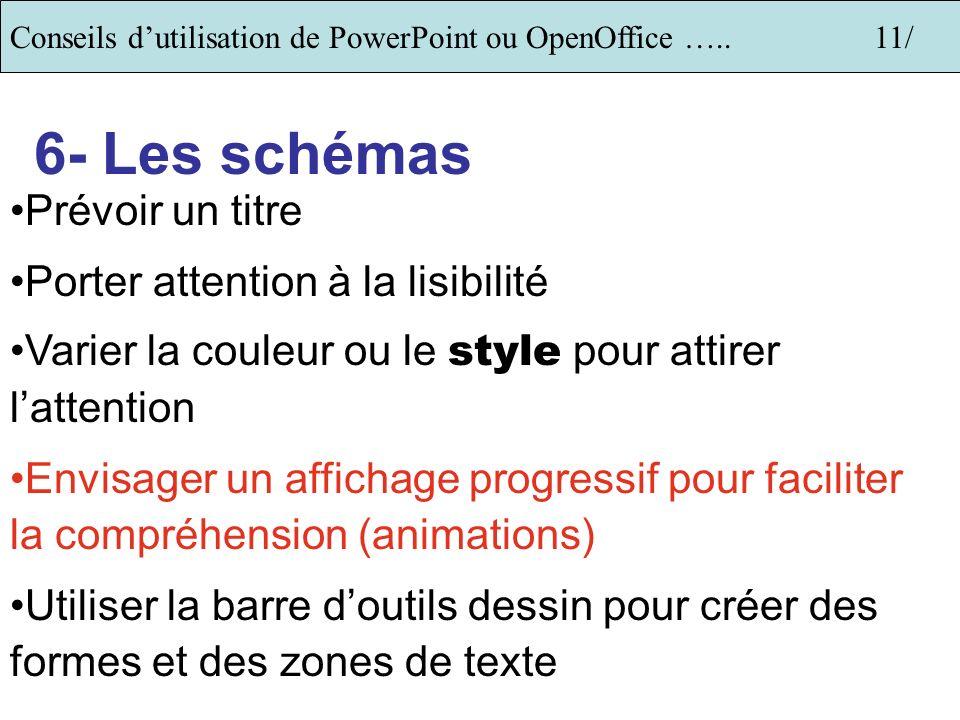 Conseils dutilisation de PowerPoint ou OpenOffice …..10/ 6- Tableaux et graphiques Prévoir un titre Identifier les colonnes/axes si possible Porter at