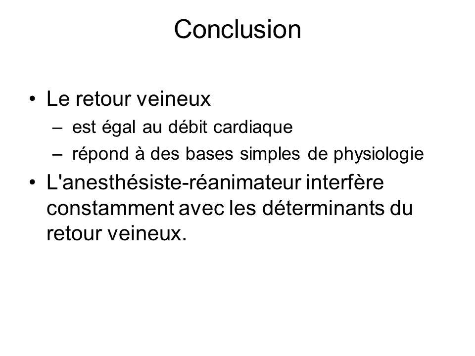 Conclusion Le retour veineux – est égal au débit cardiaque – répond à des bases simples de physiologie L anesthésiste-réanimateur interfère constamment avec les déterminants du retour veineux.