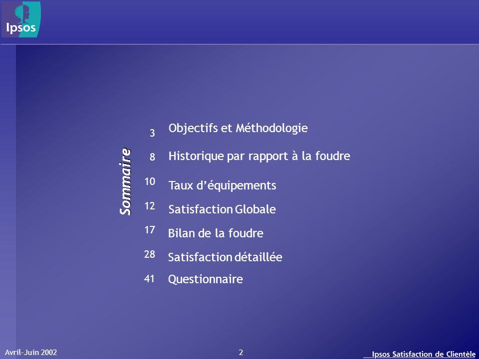 Avril-Juin 2002 2 Objectifs et Méthodologie Sommaire Historique par rapport à la foudre Taux déquipements Questionnaire 3 8 10 12 17 28 41 Satisfactio