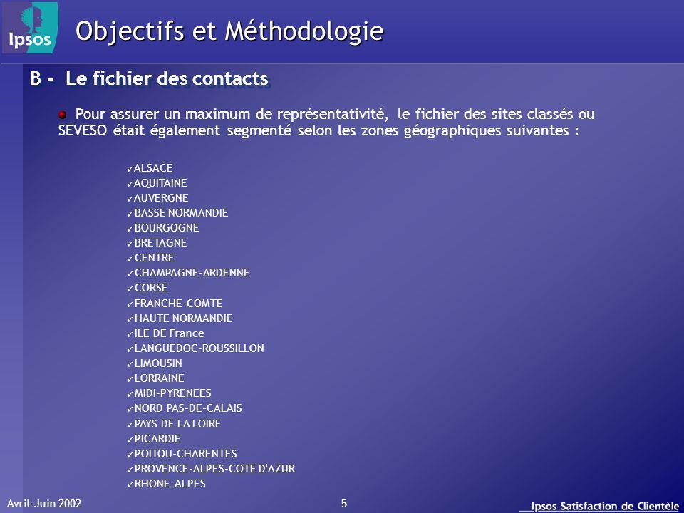 Avril-Juin 2002 5 Objectifs et Méthodologie Pour assurer un maximum de représentativité, le fichier des sites classés ou SEVESO était également segmen