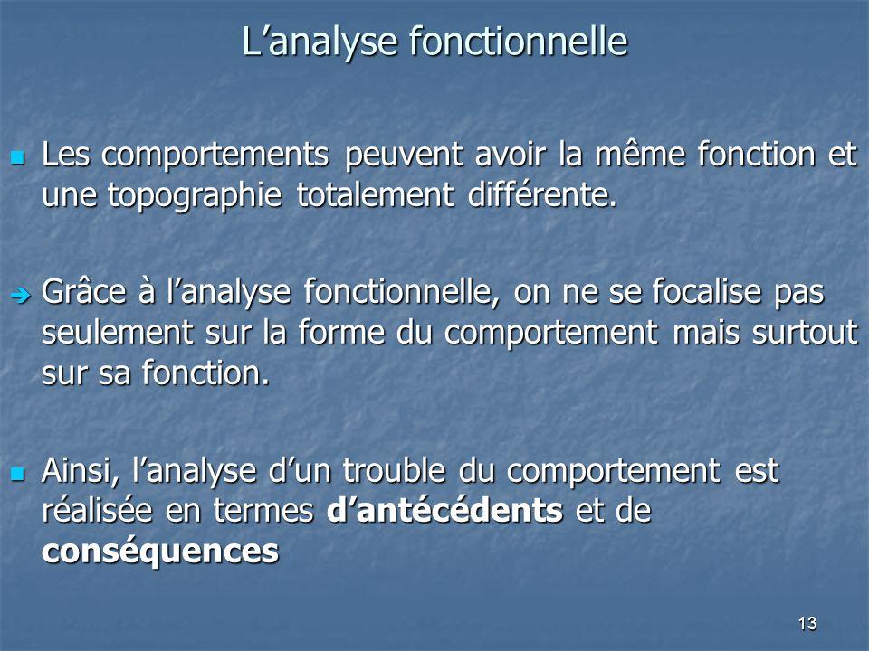 13 Lanalyse fonctionnelle Les comportements peuvent avoir la même fonction et une topographie totalement différente. Les comportements peuvent avoir l