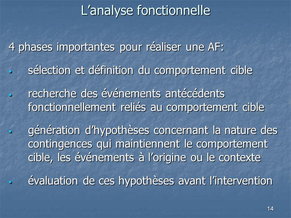 14 Lanalyse fonctionnelle 4 phases importantes pour réaliser une AF: sélection et définition du comportement cible sélection et définition du comporte