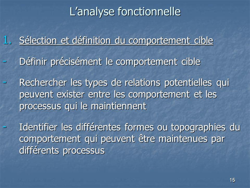 15 Lanalyse fonctionnelle 1. Sélection et définition du comportement cible - Définir précisément le comportement cible - Rechercher les types de relat