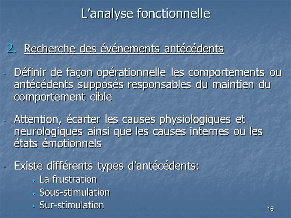 16 Lanalyse fonctionnelle 2.Recherche des événements antécédents 2.