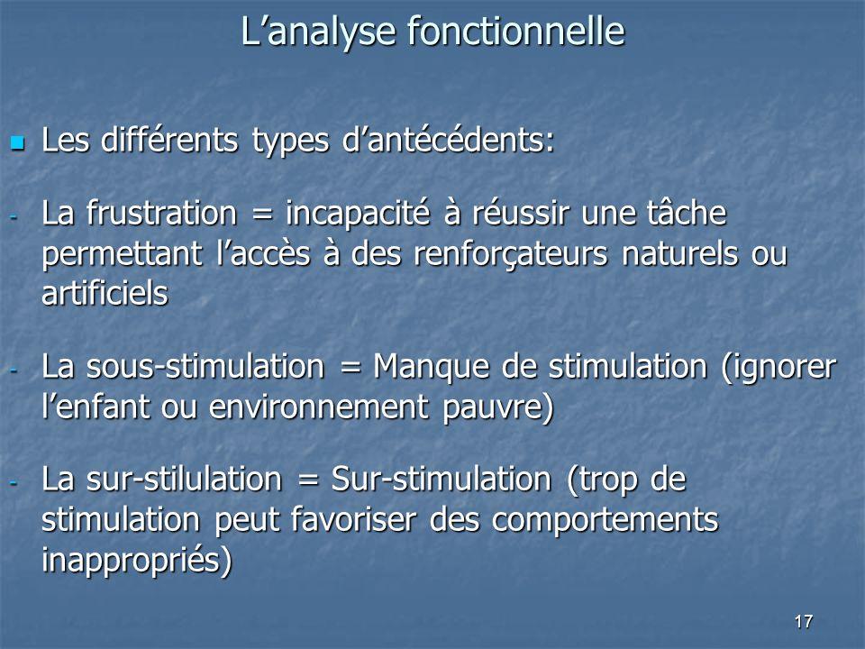 17 Lanalyse fonctionnelle Les différents types dantécédents: Les différents types dantécédents: - La frustration = incapacité à réussir une tâche perm
