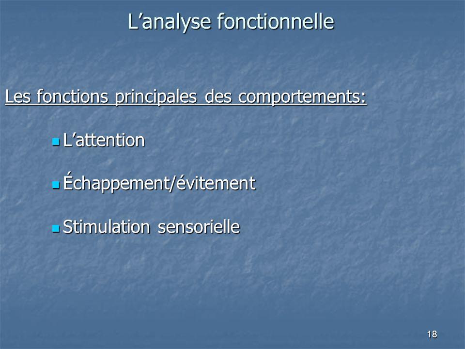 18 Lanalyse fonctionnelle Les fonctions principales des comportements: Lattention Lattention Échappement/évitement Échappement/évitement Stimulation sensorielle Stimulation sensorielle