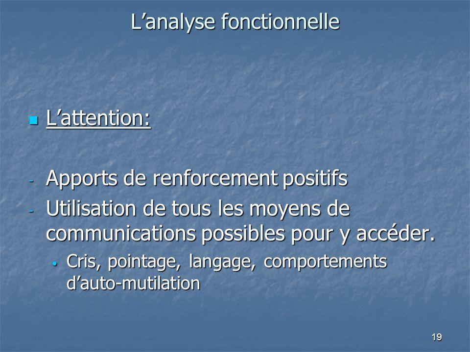 19 Lanalyse fonctionnelle Lattention: Lattention: - Apports de renforcement positifs - Utilisation de tous les moyens de communications possibles pour