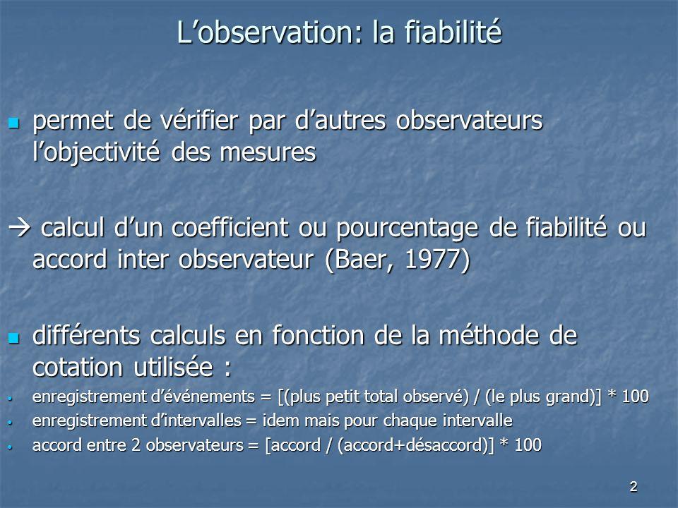 3 Lobservation: la fiabilité Enregistrement événements: Calcul: 23/25*100 = 92%