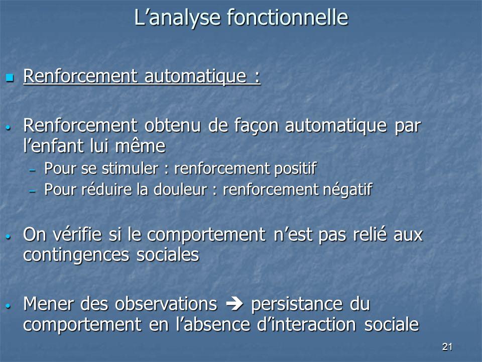 21 Lanalyse fonctionnelle Renforcement automatique : Renforcement automatique : Renforcement obtenu de façon automatique par lenfant lui même Renforce