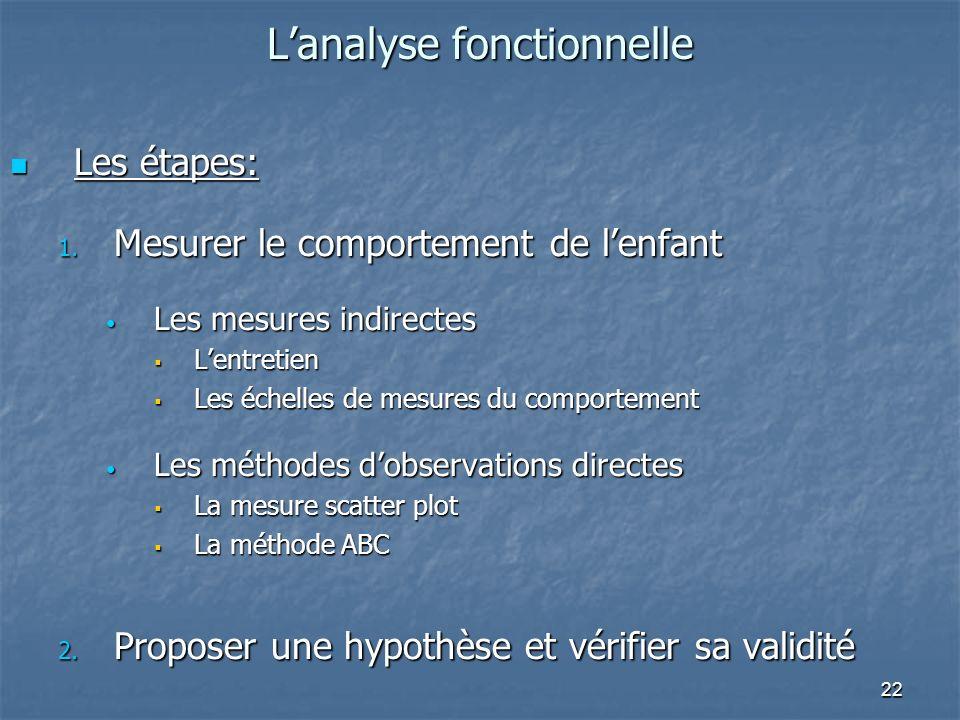 22 Lanalyse fonctionnelle Les étapes: Les étapes: 1. Mesurer le comportement de lenfant Les mesures indirectes Les mesures indirectes Lentretien Lentr