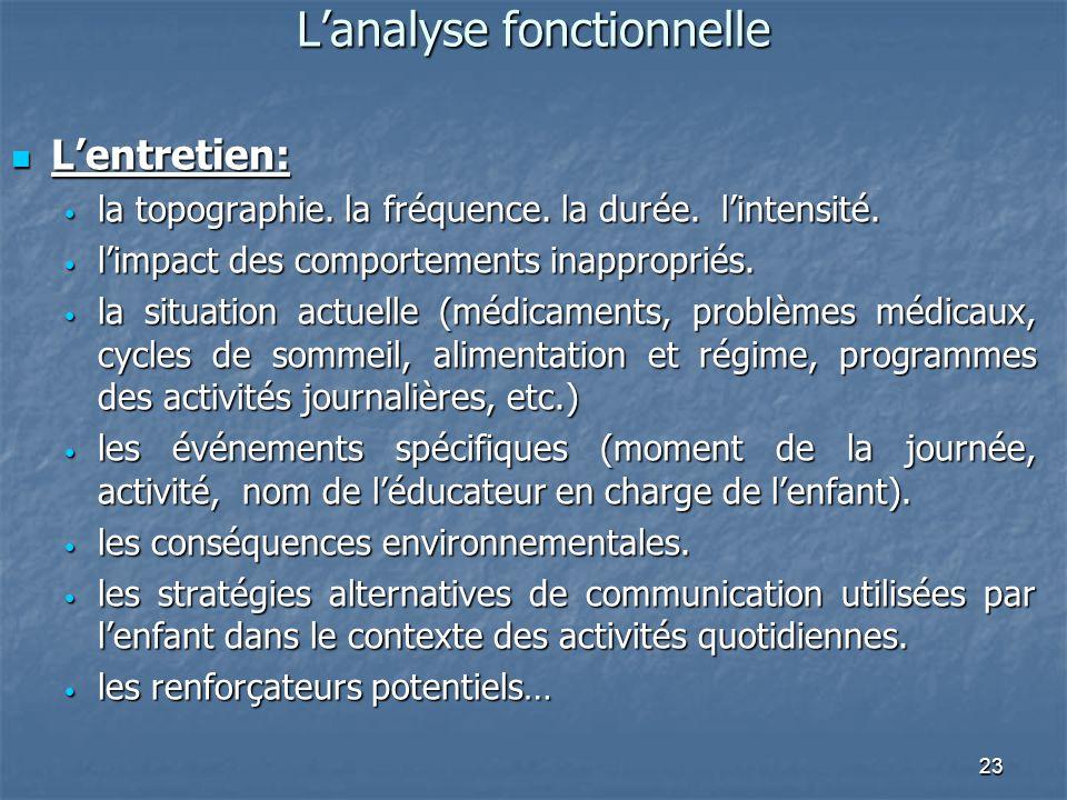 23 Lanalyse fonctionnelle Lentretien: Lentretien: la topographie. la fréquence. la durée. lintensité. la topographie. la fréquence. la durée. lintensi