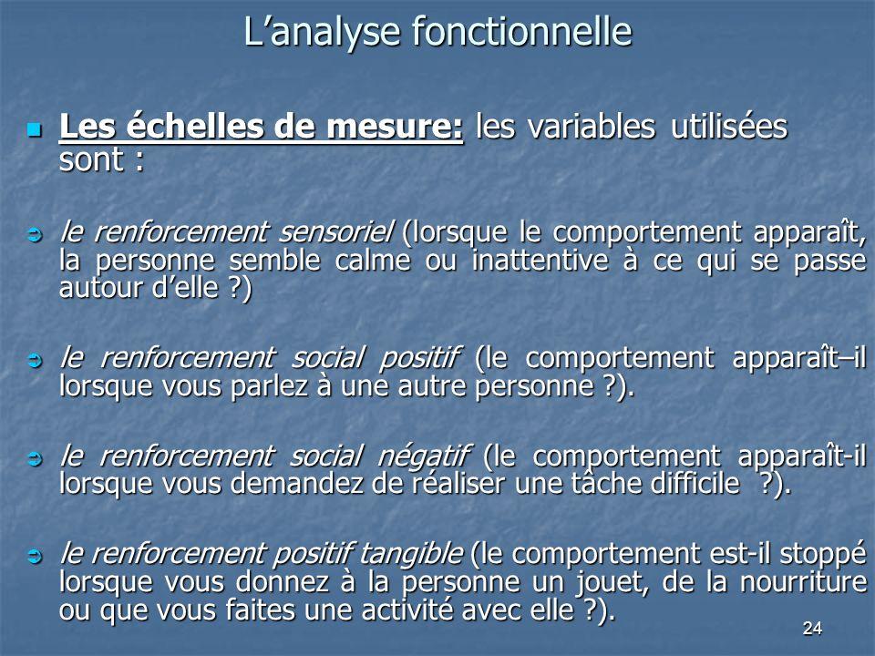 24 Lanalyse fonctionnelle Les échelles de mesure: les variables utilisées sont : Les échelles de mesure: les variables utilisées sont : le renforcemen