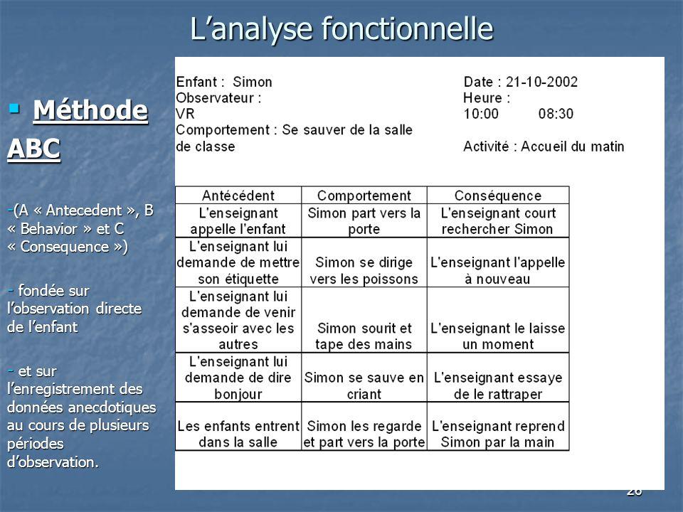 26 Lanalyse fonctionnelle Méthode MéthodeABC - (A « Antecedent », B « Behavior » et C « Consequence ») - fondée sur lobservation directe de lenfant -