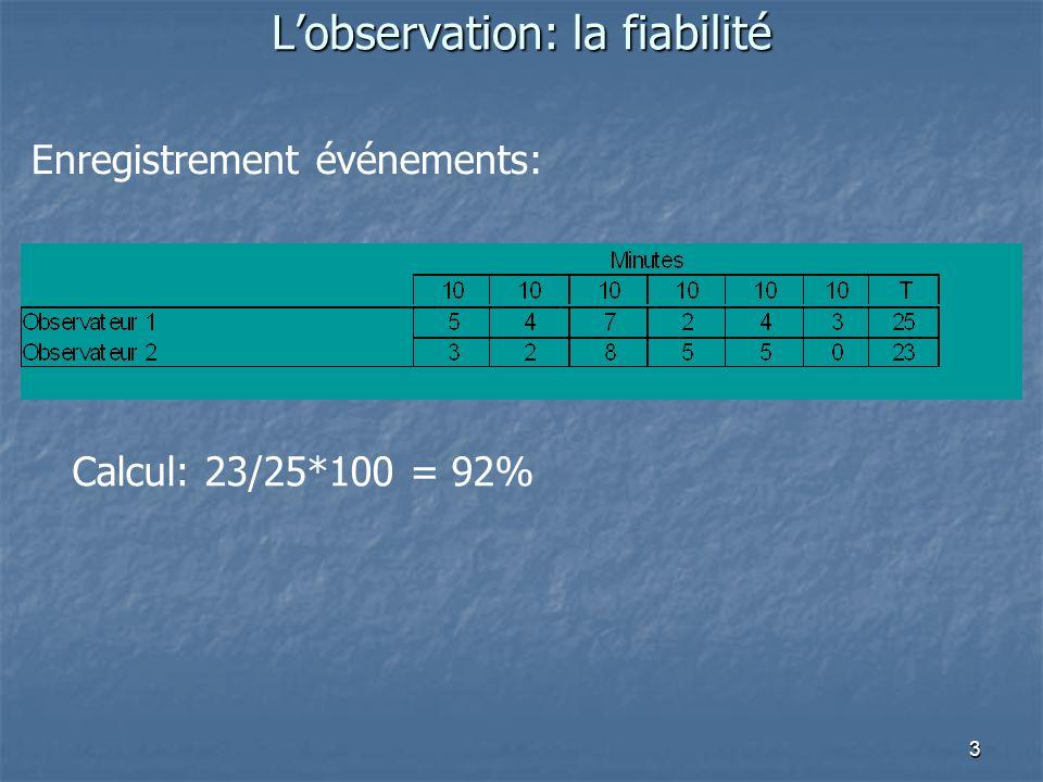 34 Évaluation de lintervention La ligne de Base La ligne de Base Plans à cas unique simples: Plans à cas unique simples: - Plans AB - Plans ABAB