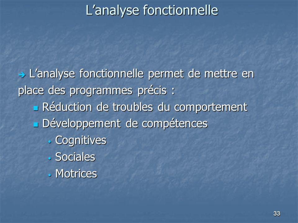 33 Lanalyse fonctionnelle Lanalyse fonctionnelle permet de mettre en Lanalyse fonctionnelle permet de mettre en place des programmes précis : Réductio