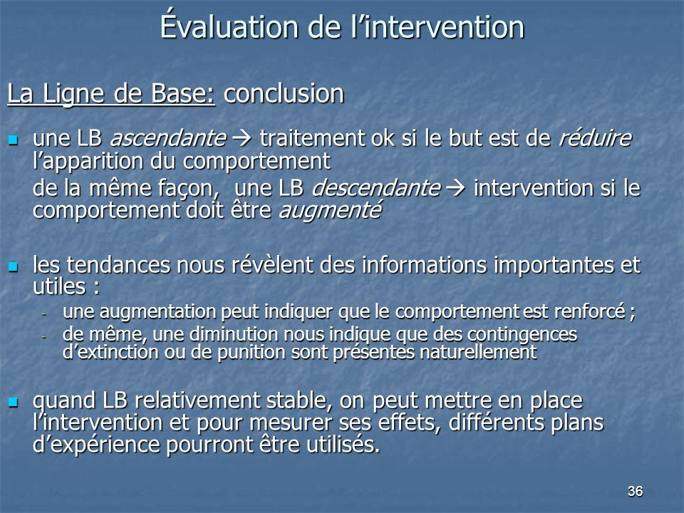 36 Évaluation de lintervention La Ligne de Base: conclusion une LB ascendante traitement ok si le but est de réduire lapparition du comportement une L