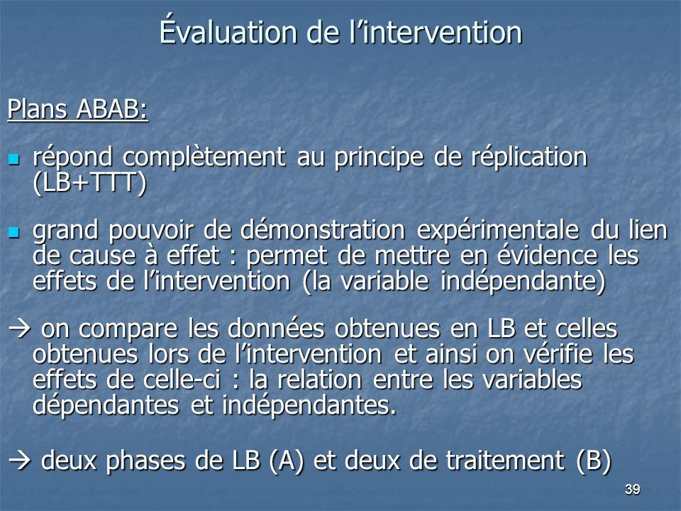 39 Évaluation de lintervention Plans ABAB: répond complètement au principe de réplication (LB+TTT) répond complètement au principe de réplication (LB+TTT) grand pouvoir de démonstration expérimentale du lien de cause à effet : permet de mettre en évidence les effets de lintervention (la variable indépendante) grand pouvoir de démonstration expérimentale du lien de cause à effet : permet de mettre en évidence les effets de lintervention (la variable indépendante) on compare les données obtenues en LB et celles obtenues lors de lintervention et ainsi on vérifie les effets de celle-ci : la relation entre les variables dépendantes et indépendantes.