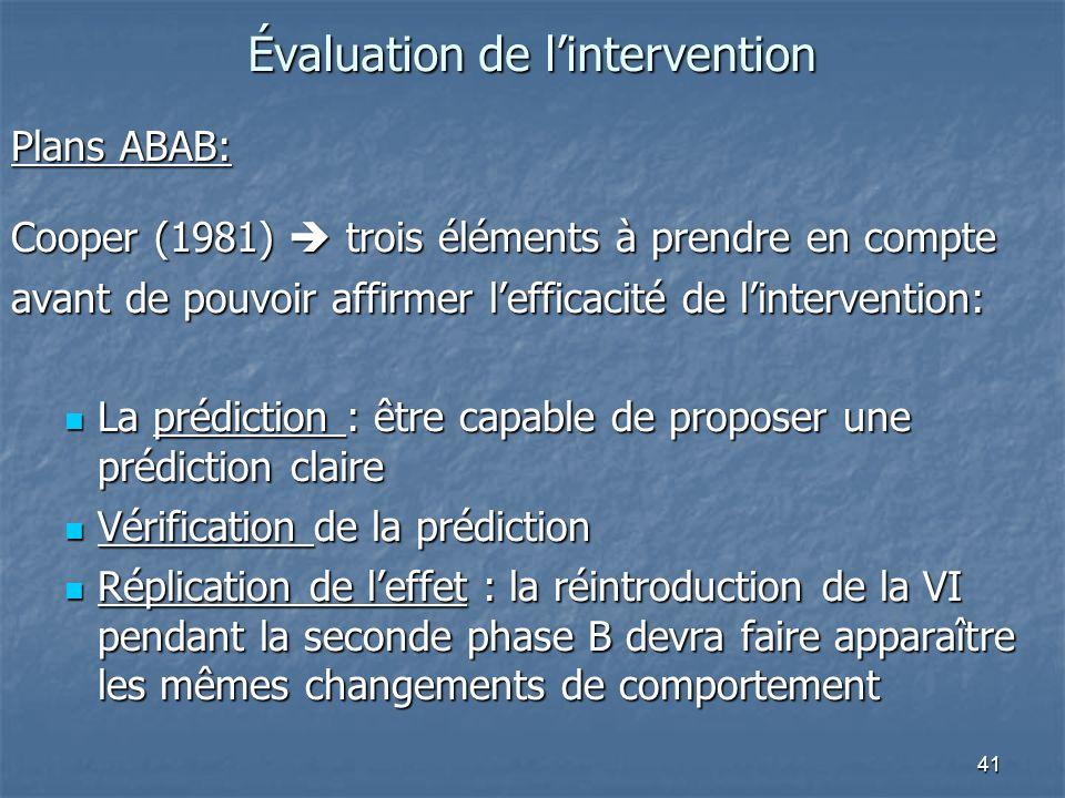 41 Évaluation de lintervention Cooper (1981) trois éléments à prendre en compte avant de pouvoir affirmer lefficacité de lintervention: La prédiction : être capable de proposer une prédiction claire La prédiction : être capable de proposer une prédiction claire Vérification de la prédiction Vérification de la prédiction Réplication de leffet : la réintroduction de la VI pendant la seconde phase B devra faire apparaître les mêmes changements de comportement Réplication de leffet : la réintroduction de la VI pendant la seconde phase B devra faire apparaître les mêmes changements de comportement Plans ABAB:
