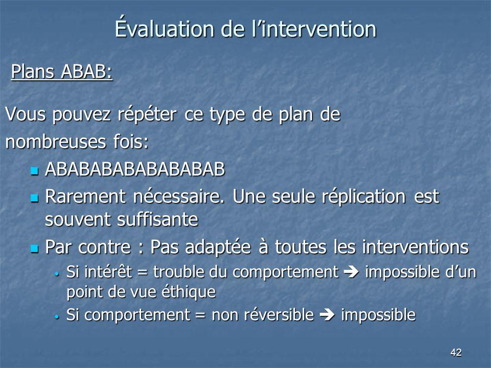 42 Évaluation de lintervention Vous pouvez répéter ce type de plan de nombreuses fois: ABABABABABABABAB ABABABABABABABAB Rarement nécessaire. Une seul