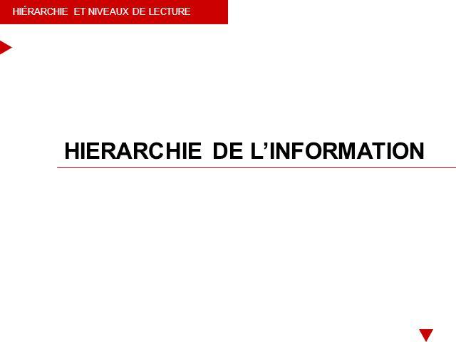 HIÉRARCHIE ET NIVEAUX DE LECTURE HIERARCHIE DE LINFORMATION