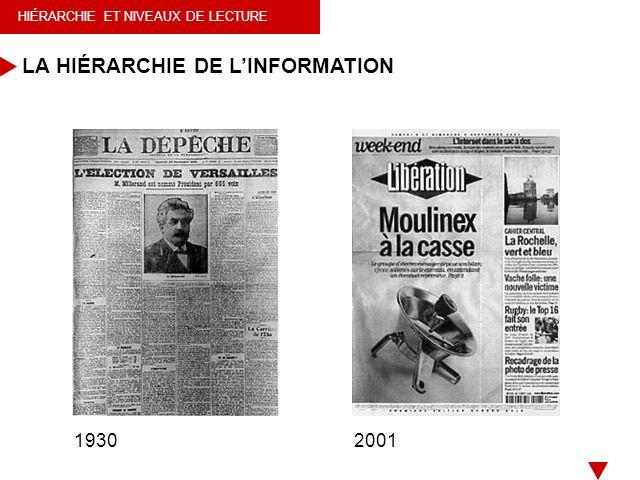 HIÉRARCHIE ET NIVEAUX DE LECTURE 19302001 LA HIÉRARCHIE DE LINFORMATION