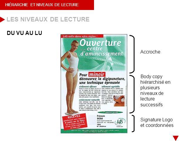 HIÉRARCHIE ET NIVEAUX DE LECTURE Accroche Body copy hiérarchisé en plusieurs niveaux de lecture successifs Signature Logo et coordonnées LES NIVEAUX D