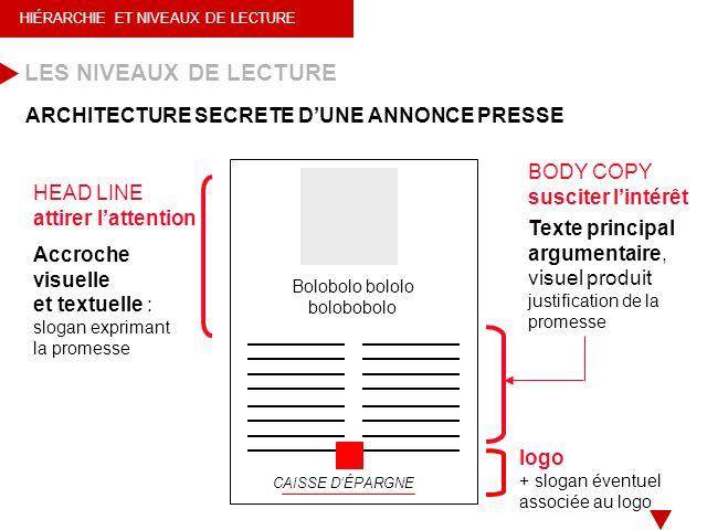 HIÉRARCHIE ET NIVEAUX DE LECTURE Texte principal argumentaire, visuel produit justification de la promesse Bolobolo bololo bolobobolo CAISSE DÉPARGNE