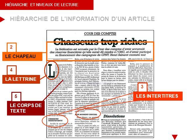 HIÉRARCHIE ET NIVEAUX DE LECTURE LE CHAPEAU 2 LES INTERTITRES 3 LA LETTRINE 4 LE CORPS DE TEXTE 5 HIÉRARCHIE DE LINFORMATION DUN ARTICLE