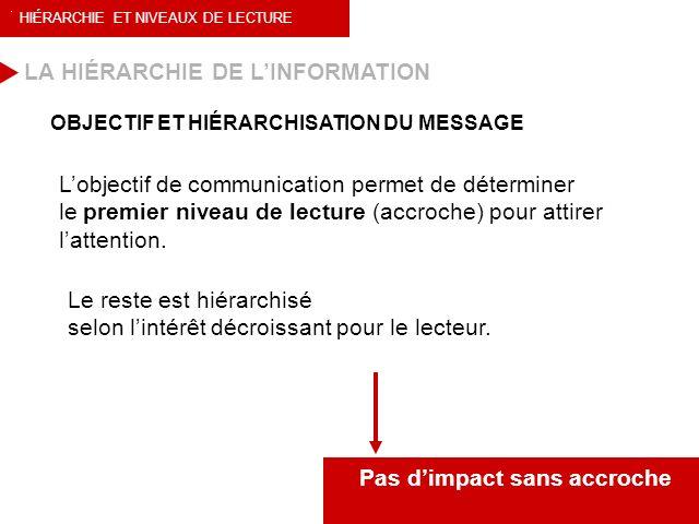 HIÉRARCHIE ET NIVEAUX DE LECTURE LIMPACT VU/LU Le sens de lecture reprend ses droits de gauche à droite et de haut en bas.