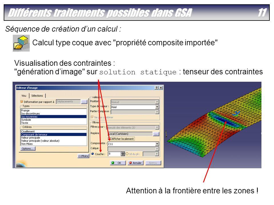 12Plan - Présentation de latelier Composite Design - Différents traitements possibles dans GSA - Cas tests - Résumé des recommandations