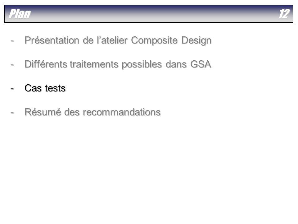 13 Cas tests CAS TEST 1 : doc. Code_ASTER (EDF)